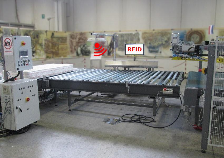 RFID Resta